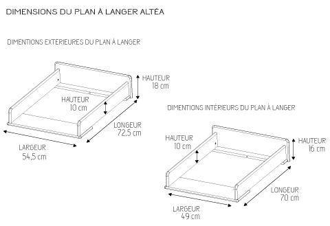 Table langer Soins bb - IKEA